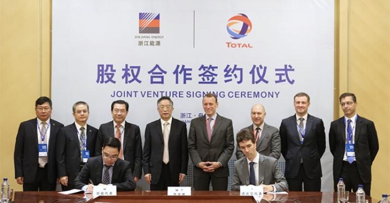 zhengjiang energy-total