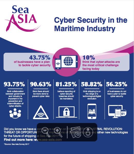 cybersecurityinfograph